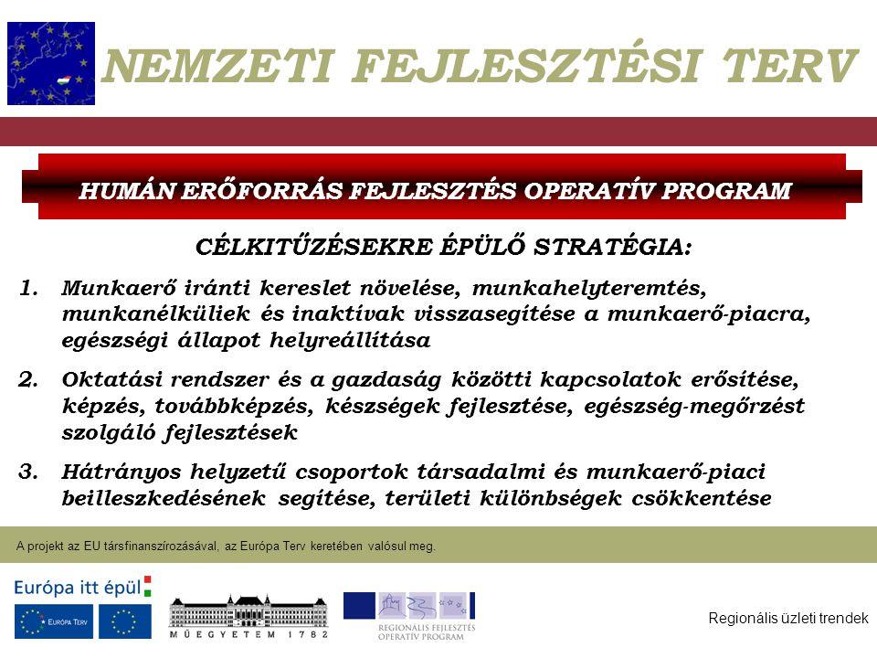 Regionális üzleti trendek A projekt az EU társfinanszírozásával, az Európa Terv keretében valósul meg. 2004. január 27. NEMZETI FEJLESZTÉSI TERV HUMÁN