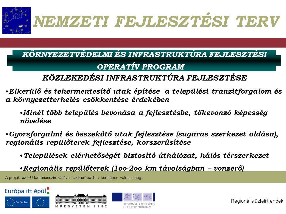 Regionális üzleti trendek A projekt az EU társfinanszírozásával, az Európa Terv keretében valósul meg. 2004. január 27. NEMZETI FEJLESZTÉSI TERV KÖZLE