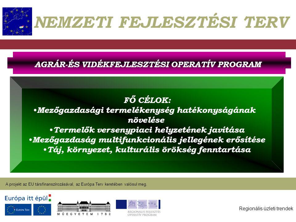 Regionális üzleti trendek A projekt az EU társfinanszírozásával, az Európa Terv keretében valósul meg. 2004. január 27. NEMZETI FEJLESZTÉSI TERV AGRÁR