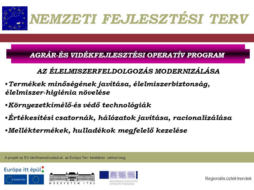 Regionális üzleti trendek A projekt az EU társfinanszírozásával, az Európa Terv keretében valósul meg. 2004. január 27. NEMZETI FEJLESZTÉSI TERV AZ ÉL