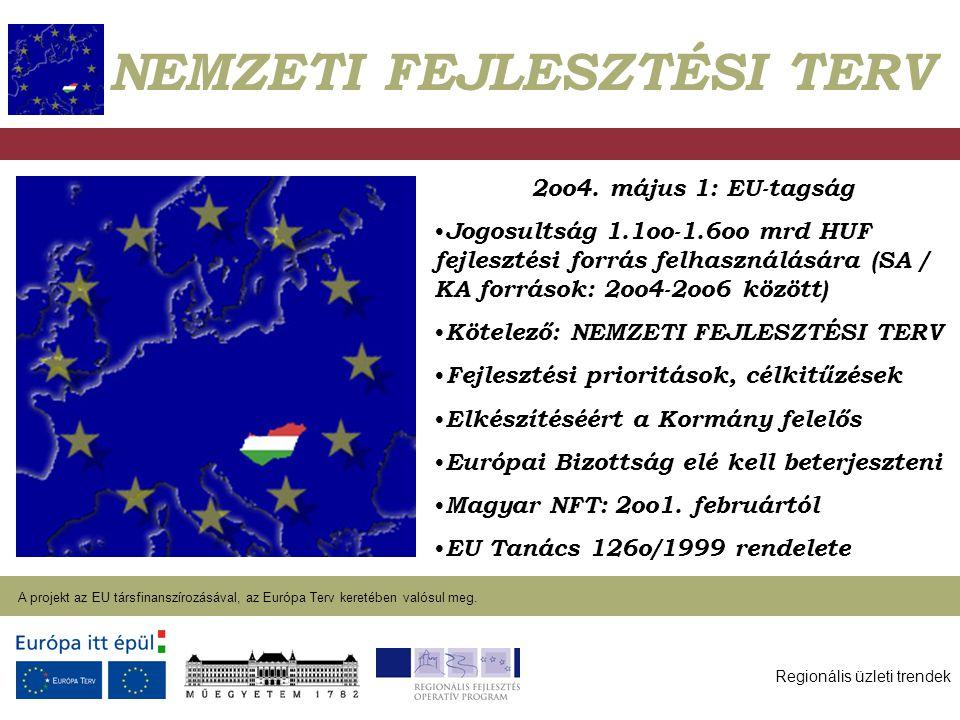 Regionális üzleti trendek A projekt az EU társfinanszírozásával, az Európa Terv keretében valósul meg. 2004. január 27. NEMZETI FEJLESZTÉSI TERV 2oo4.
