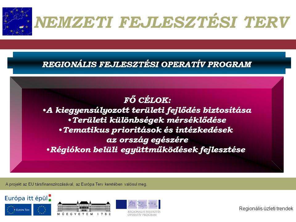 Regionális üzleti trendek A projekt az EU társfinanszírozásával, az Európa Terv keretében valósul meg. 2004. január 27. NEMZETI FEJLESZTÉSI TERV REGIO