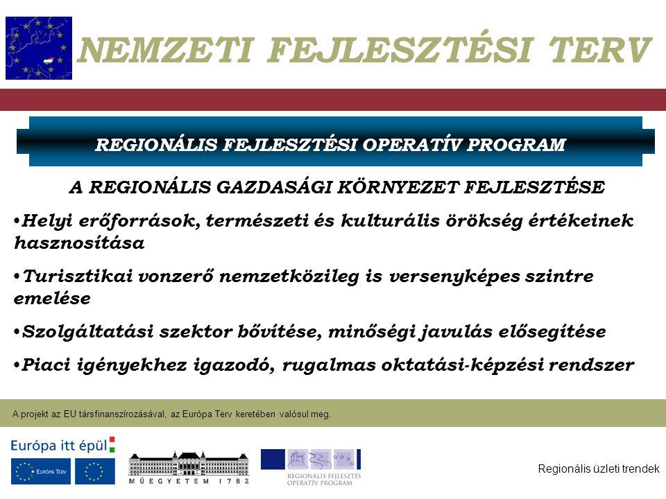 Regionális üzleti trendek A projekt az EU társfinanszírozásával, az Európa Terv keretében valósul meg. 2004. január 27. NEMZETI FEJLESZTÉSI TERV A REG