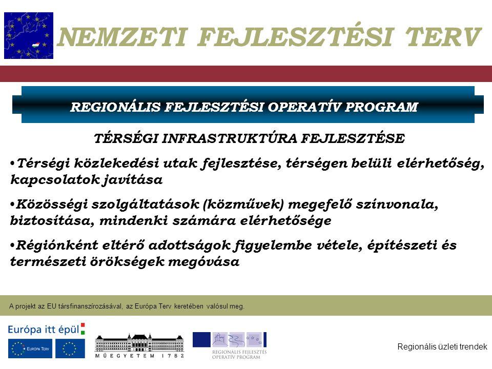 Regionális üzleti trendek A projekt az EU társfinanszírozásával, az Európa Terv keretében valósul meg. 2004. január 27. NEMZETI FEJLESZTÉSI TERV TÉRSÉ