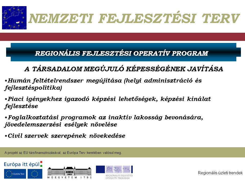 Regionális üzleti trendek A projekt az EU társfinanszírozásával, az Európa Terv keretében valósul meg. 2004. január 27. NEMZETI FEJLESZTÉSI TERV A TÁR