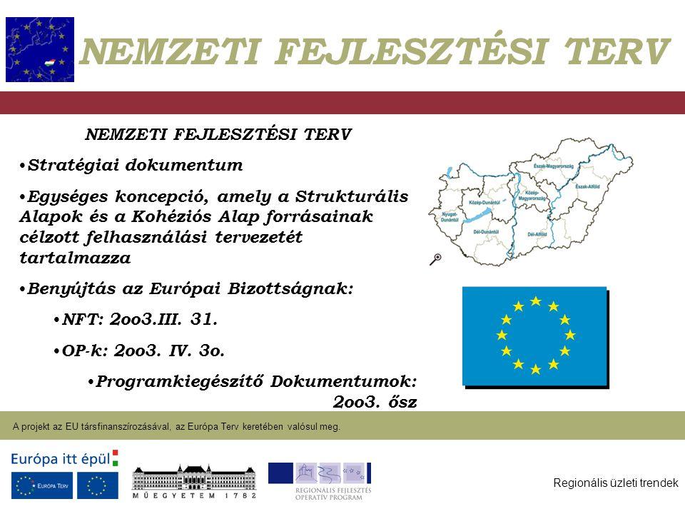 Regionális üzleti trendek A projekt az EU társfinanszírozásával, az Európa Terv keretében valósul meg. 2004. január 27. NEMZETI FEJLESZTÉSI TERV Strat