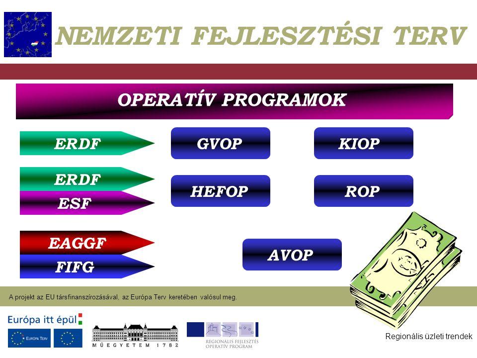 Regionális üzleti trendek A projekt az EU társfinanszírozásával, az Európa Terv keretében valósul meg. 2004. január 27. NEMZETI FEJLESZTÉSI TERV OPERA
