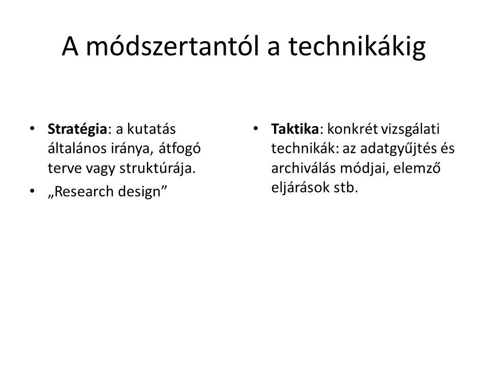 """A módszertantól a technikákig Stratégia: a kutatás általános iránya, átfogó terve vagy struktúrája. """"Research design"""" Taktika: konkrét vizsgálati tech"""