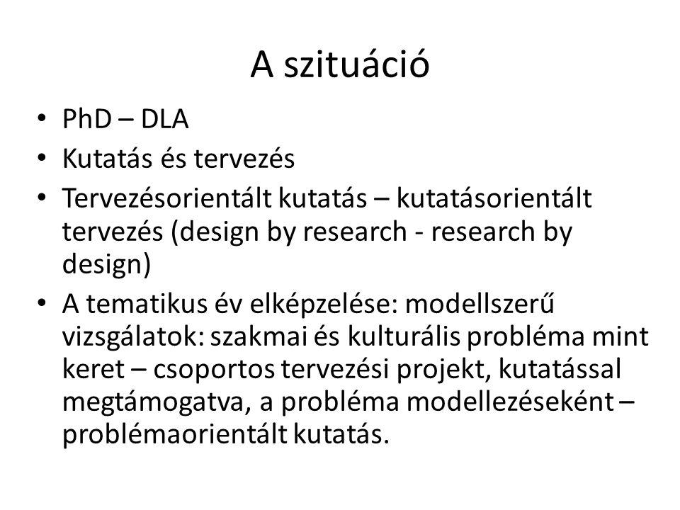 A szituáció PhD – DLA Kutatás és tervezés Tervezésorientált kutatás – kutatásorientált tervezés (design by research - research by design) A tematikus