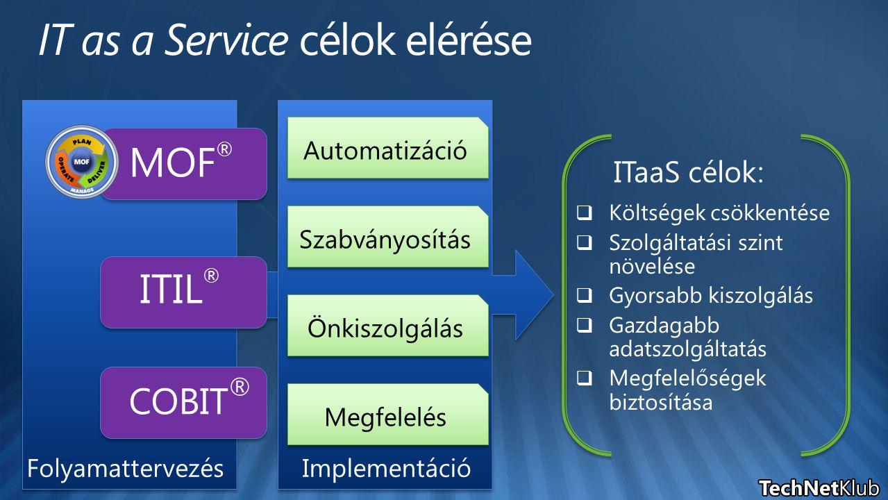 ITIL ® COBIT ® MOF ® Automatizáció Szabványosítás Megfelelés Önkiszolgálás