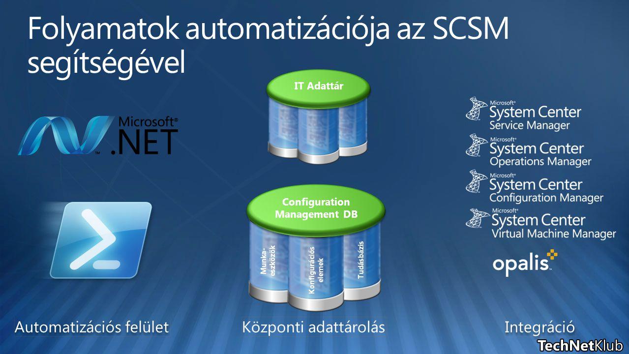 Munka- eszközök Konfigurációs elemek Tudásbázis Configuration Management DB IT Adattár