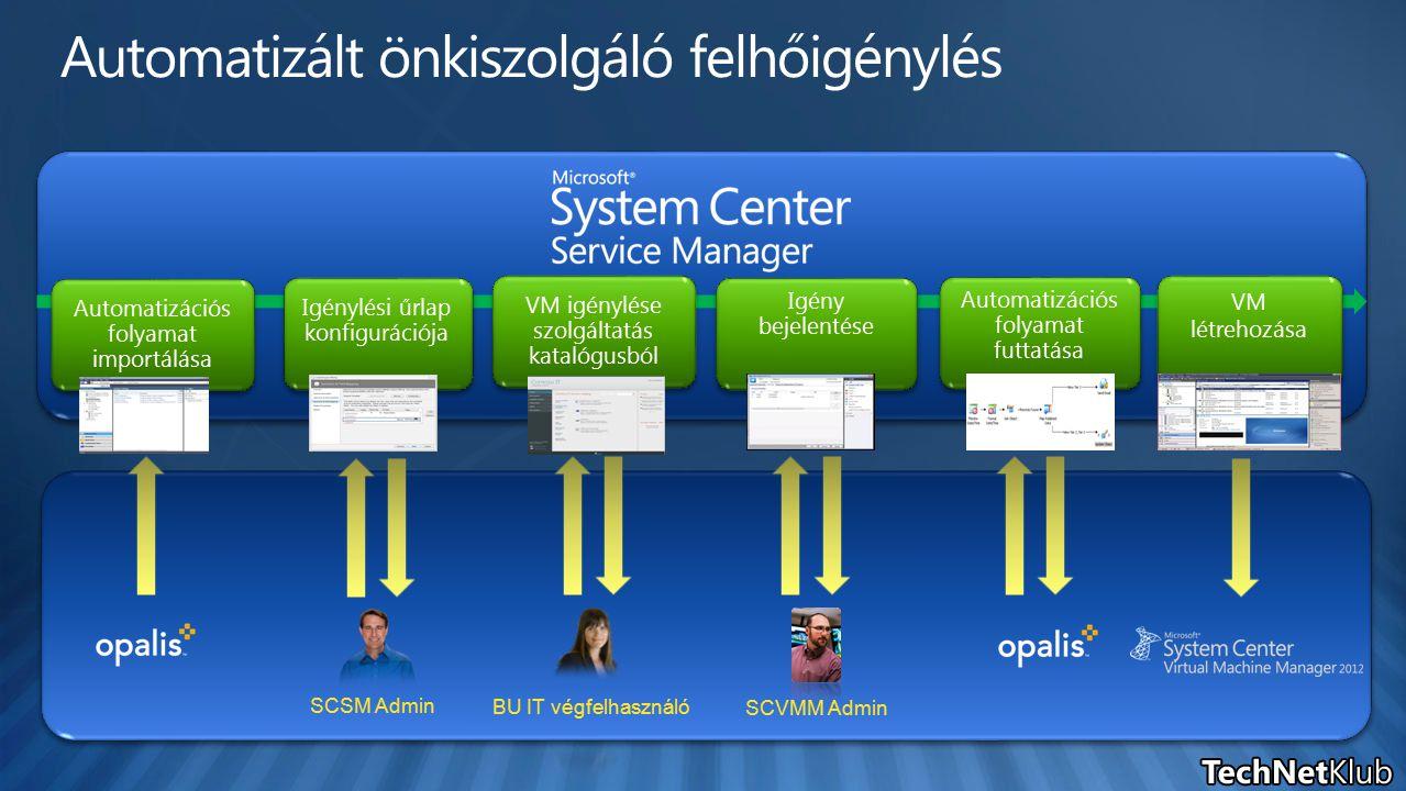 Igénylési űrlap konfigurációja Automatizációs folyamat futtatása VM létrehozása BU IT végfelhasználó SCS M Admin SC VMM Admin Automatizációs folyamat importálása Igény bejelentése VM igénylése szolgáltatás katalógusból