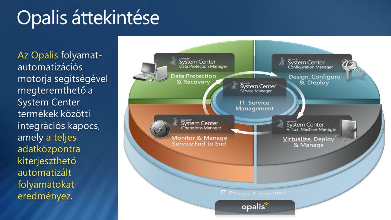Az Opalis folyamat- automatizációs motorja segítségével megteremthető a System Center termékek közötti integrációs kapocs, amely a teljes adatközpontra kiterjeszthető automatizált folyamatokat eredményez.