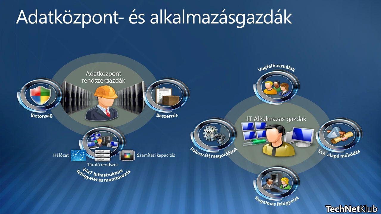 IT Alkalmazás gazdák Adatközpont rendszergazdák