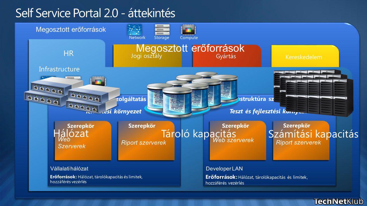 Önkiszolgáló virtuális gépek létrehozása WebportálWebportál Igény definiálása Infrastruktúra igénylés 1.Számítási kap.