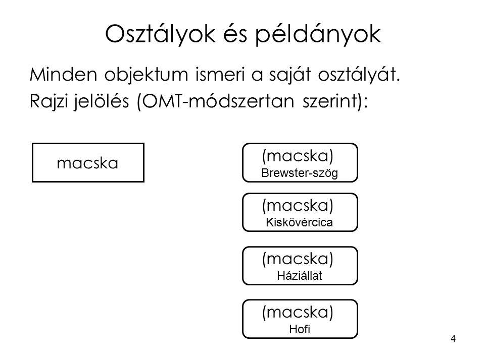 4 Osztályok és példányok Minden objektum ismeri a saját osztályát.