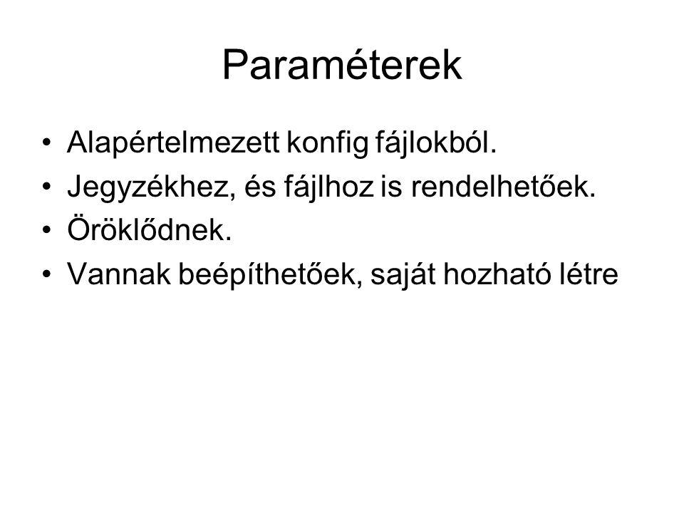 Paraméterek Alapértelmezett konfig fájlokból.Jegyzékhez, és fájlhoz is rendelhetőek.