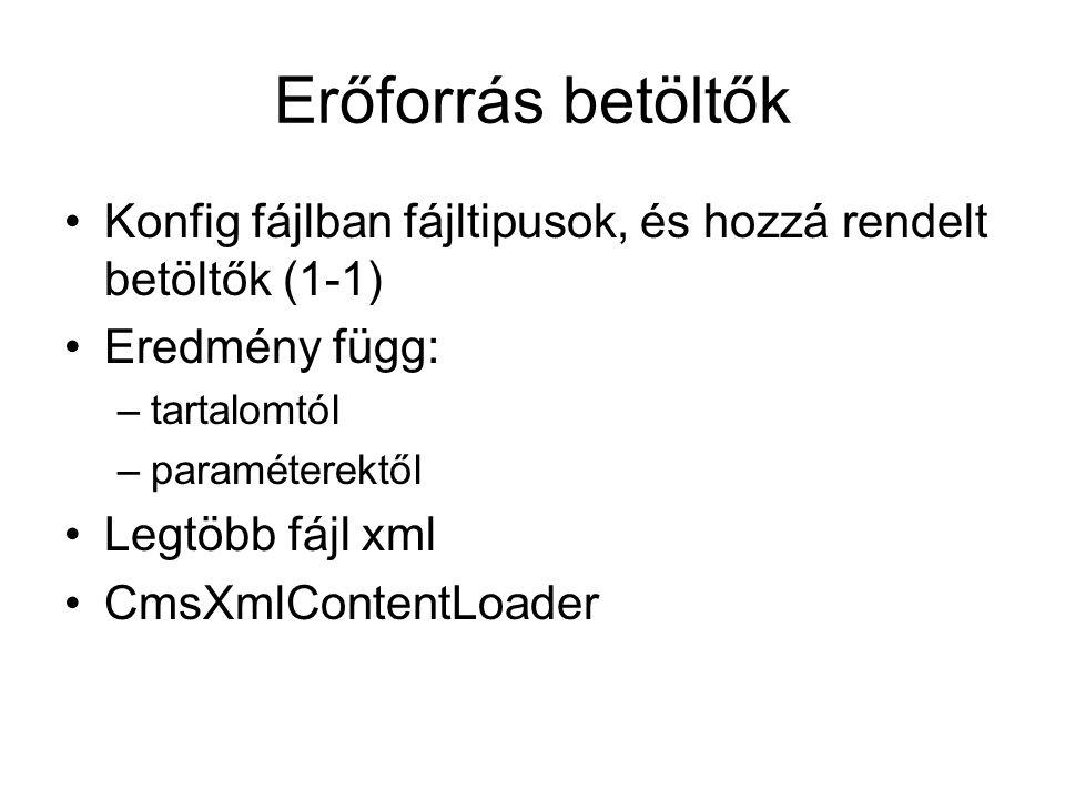 Erőforrás betöltők Konfig fájlban fájltipusok, és hozzá rendelt betöltők (1-1) Eredmény függ: –tartalomtól –paraméterektől Legtöbb fájl xml CmsXmlContentLoader