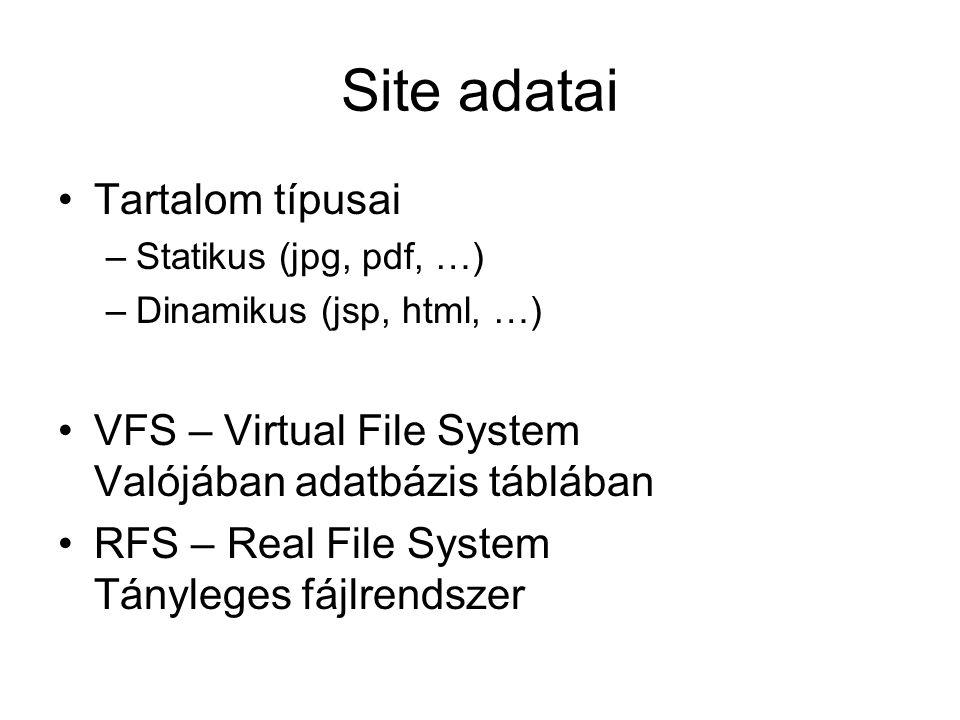 Site adatai Tartalom típusai –Statikus (jpg, pdf, …) –Dinamikus (jsp, html, …) VFS – Virtual File System Valójában adatbázis táblában RFS – Real File System Tányleges fájlrendszer