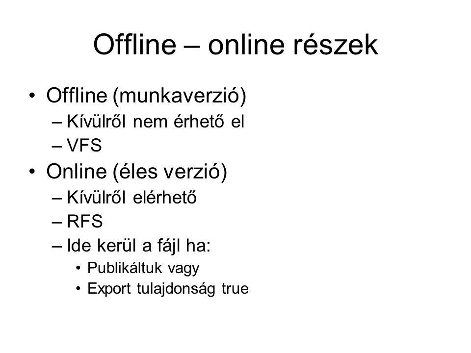 Offline – online részek Offline (munkaverzió) –Kívülről nem érhető el –VFS Online (éles verzió) –Kívülről elérhető –RFS –Ide kerül a fájl ha: Publikáltuk vagy Export tulajdonság true