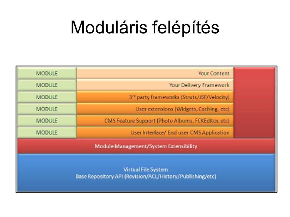 Opencms web kérés feldolgozás I http://[server]:[port]/[context]/[servlet]/[parameter s] http://mydevserver:8080/opencms/opencms/syst em/logon/index.html Server: mydevserver Port: 8080 Context: opencms Servlet: opencms Parameters: /system/logon/index.html