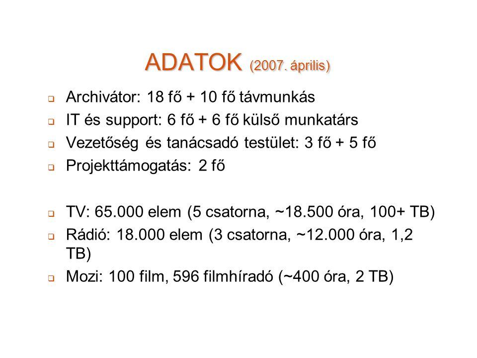 ADATOK (2007. április)   Archivátor: 18 fő + 10 fő távmunkás   IT és support: 6 fő + 6 fő külső munkatárs   Vezetőség és tanácsadó testület: 3 f
