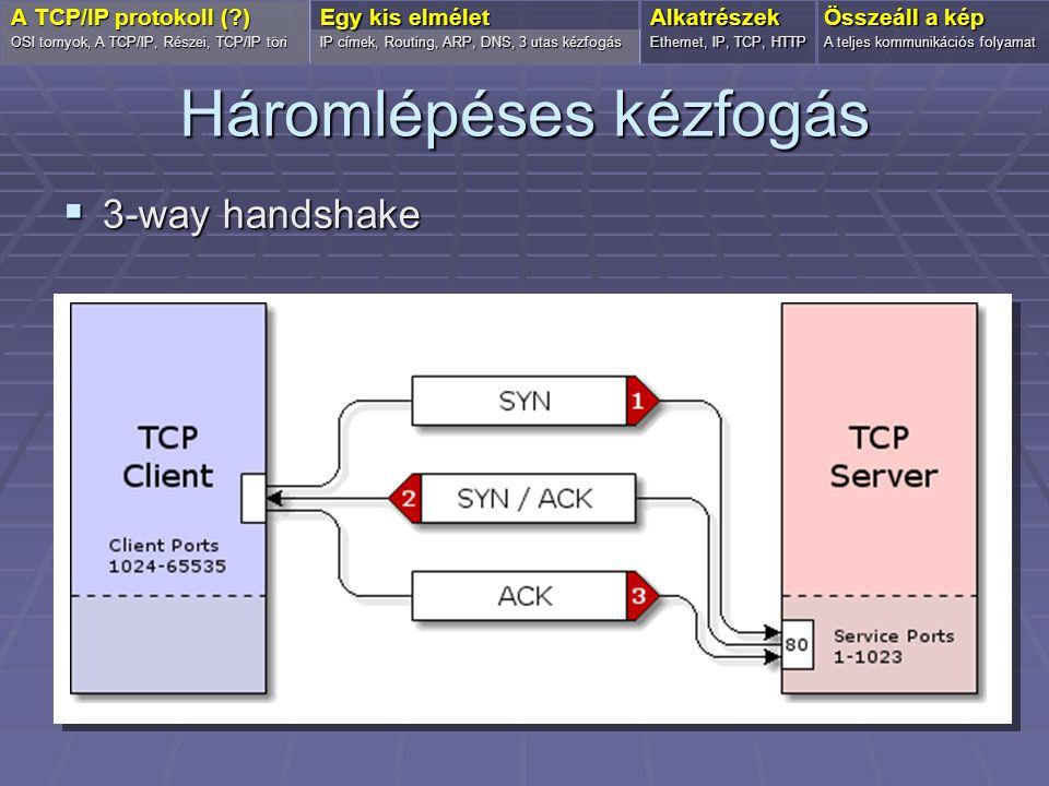 Háromlépéses kézfogás  3-way handshake OSI tornyok, A TCP/IP, Részei, TCP/IP töri Egy kis elmélet IP címek, Routing, ARP, DNS, 3 utas kézfogás Alkatr