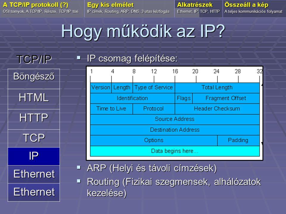 Hogy működik az IP?  IP csomag felépítése:  ARP (Helyi és távoli címzések)  Routing (Fizikai szegmensek, alhálózatok kezelése) OSI tornyok, A TCP/I