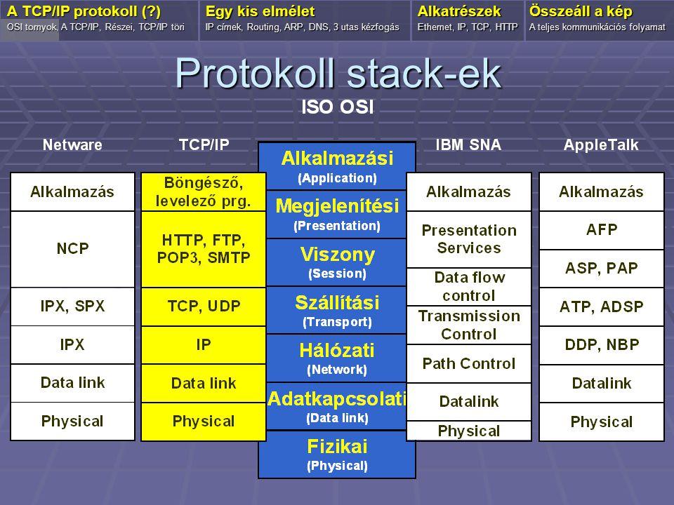 A TCP/IP protokoll család  IP  TCP/IP  Internet …protokoll készlet (suite) Dokumentáció: Request for comments (RFC) http://www.ISOC.org IPv4 → IPv6 OSI tornyok, A TCP/IP, Részei, TCP/IP töri Egy kis elmélet IP címek, Routing, ARP, DNS, 3 utas kézfogás Alkatrészek Ethernet, IP, TCP, HTTP Összeáll a kép A teljes kommunikációs folyamat A TCP/IP protokoll (?)