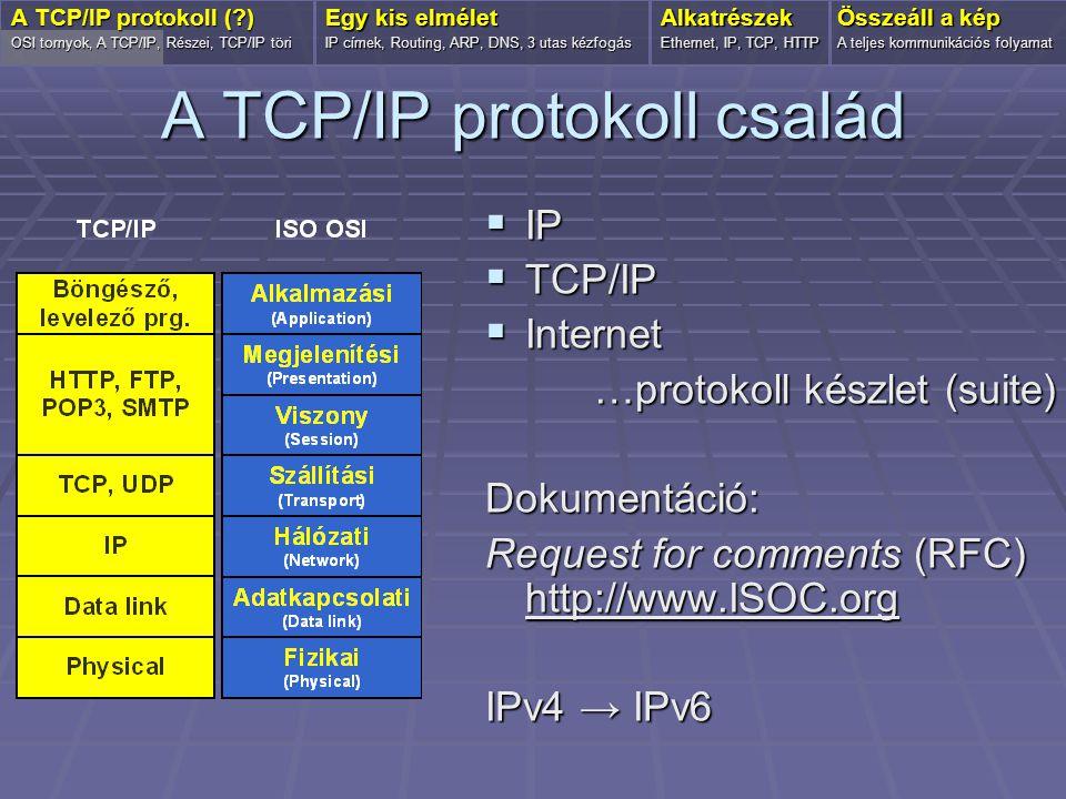 A TCP/IP csoport részei  ARP (IP → MAC címek)  IP (címzés, routing)  TCP (kapcsolatalapú adattovábbítás)  UDP (kapcsolat nélküli adattovábbítás)  DNS (URL →IP címek)  HTTP (web-böngészés)  HTML (oldal formázás)  Továbbá: ICMP, SMTP, POP3, DHCP, FTP, SNMP, BGP, RIP stb.