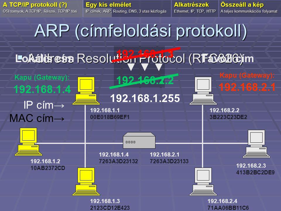 Routing OSI tornyok, A TCP/IP, Részei, TCP/IP töri Egy kis elmélet IP címek, ARP, Routing, DNS, 3 utas kézfogás Alkatrészek Ethernet, IP, TCP, HTTP Összeáll a kép A teljes kommunikációs folyamat A TCP/IP protokoll (?) C:\>ROUTE PRINT =========================================================================== Kapcsolatlista: 0x1...........................