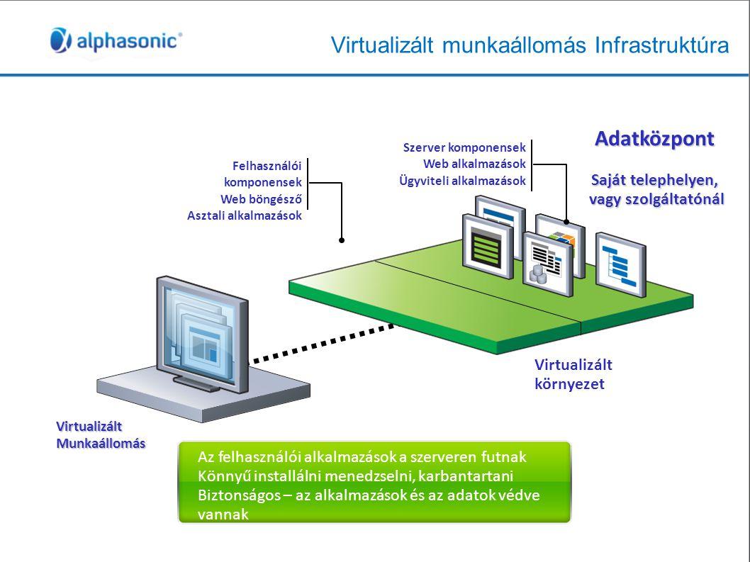 Az felhasználói alkalmazások a szerveren futnak Könnyű installálni menedzselni, karbantartani Biztonságos – az alkalmazások és az adatok védve vannak Virtualizált munkaállomás Infrastruktúra Application Servers Virtualizált környezet Szerver komponensek Web alkalmazások Ügyviteli alkalmazások Virtualizált Munkaállomás Felhasználói komponensek Web böngésző Asztali alkalmazások Adatközpont Saját telephelyen, vagy szolgáltatónál