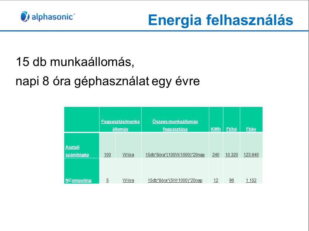 Energia felhasználás 15 db munkaállomás, napi 8 óra géphasználat egy évre Fogyasztás/munka állomás Összes munkaállomás fogyasztásaKWhFt/hóFt/év Asztali számítógép100W/óra15db*8óra*(100W/1000)*20nap24010 320123 840 NComputing5W/óra15db*8óra*(5W/1000)*20nap12961 152
