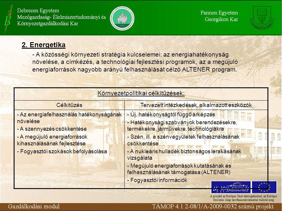 Környezetpolitikai célkitűzések: CélkitűzésTervezett intézkedések, alkalmazott eszközök - Az energiafelhasználás hatékonyságának növelése - A szennyez
