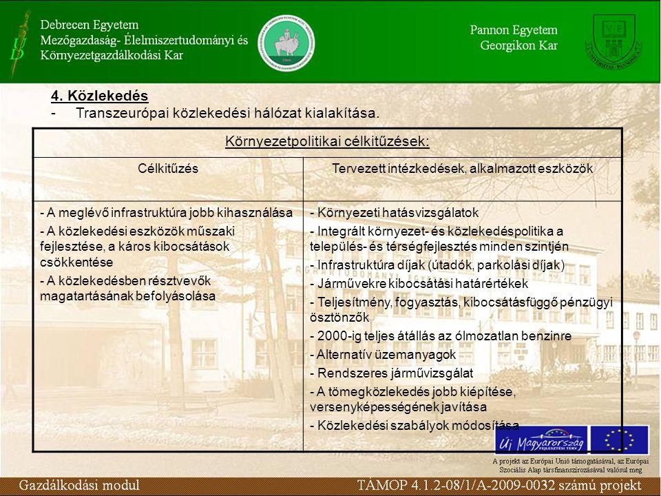 Környezetpolitikai célkitűzések: CélkitűzésTervezett intézkedések, alkalmazott eszközök - A meglévő infrastruktúra jobb kihasználása - A közlekedési eszközök műszaki fejlesztése, a káros kibocsátások csökkentése - A közlekedésben résztvevők magatartásának befolyásolása - Környezeti hatásvizsgálatok - Integrált környezet- és közlekedéspolitika a település- és térségfejlesztés minden szintjén - Infrastruktúra díjak (útadók, parkolási díjak) - Járművekre kibocsátási határértékek - Teljesítmény, fogyasztás, kibocsátásfüggő pénzügyi ösztönzők - 2000-ig teljes átállás az ólmozatlan benzinre - Alternatív üzemanyagok - Rendszeres járművizsgálat - A tömegközlekedés jobb kiépítése, versenyképességének javítása - Közlekedési szabályok módosítása 4.