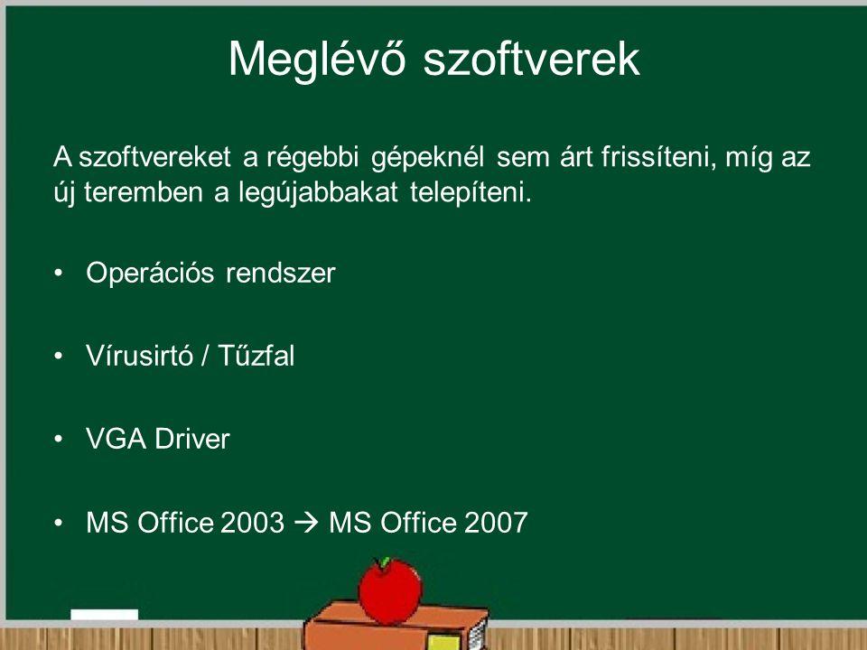 Operációs rendszer Vírusirtó / Tűzfal VGA Driver MS Office 2003  MS Office 2007 Meglévő szoftverek A szoftvereket a régebbi gépeknél sem árt frissíte