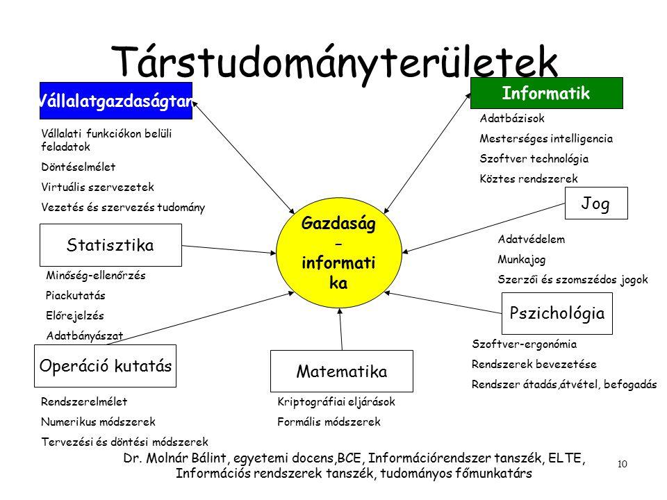Dr. Molnár Bálint, egyetemi docens,BCE, Információrendszer tanszék, ELTE, Információs rendszerek tanszék, tudományos főmunkatárs 10 Társtudományterüle