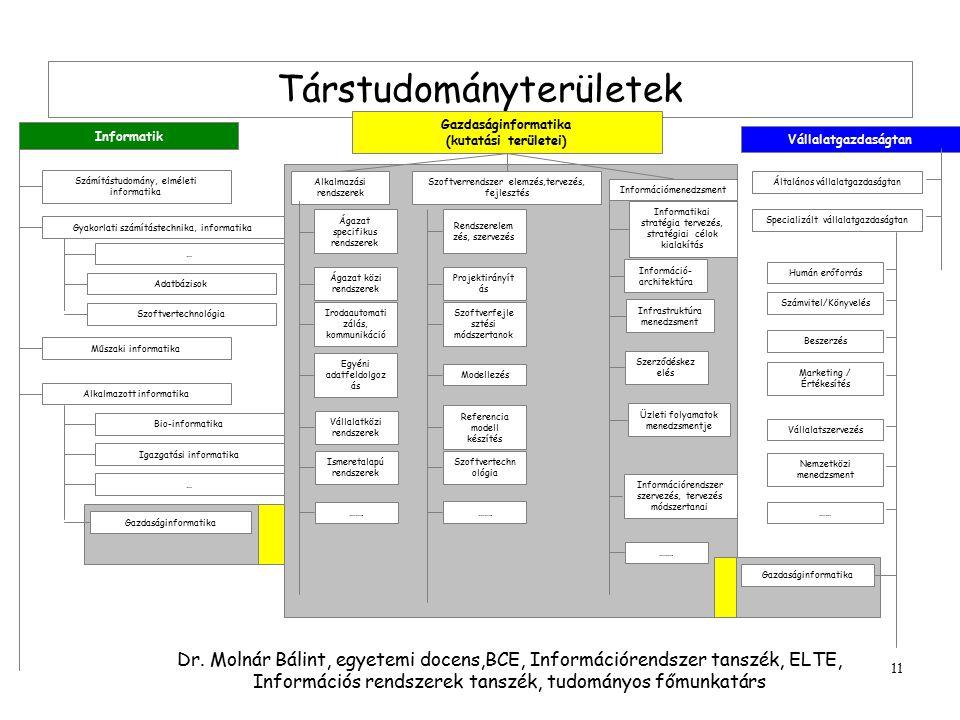 Dr. Molnár Bálint, egyetemi docens,BCE, Információrendszer tanszék, ELTE, Információs rendszerek tanszék, tudományos főmunkatárs 11 Társtudományterüle