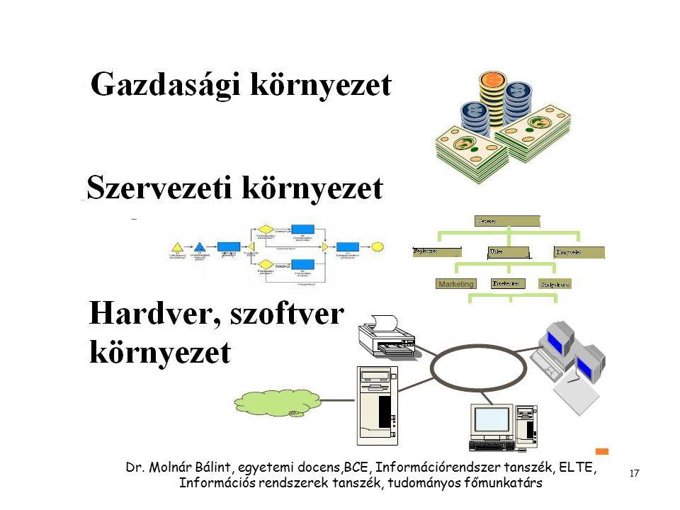 Dr. Molnár Bálint, egyetemi docens,BCE, Információrendszer tanszék, ELTE, Információs rendszerek tanszék, tudományos főmunkatárs 17