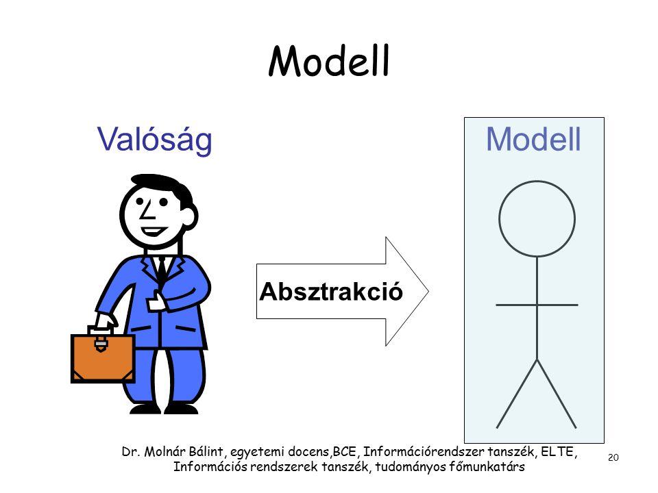 Dr. Molnár Bálint, egyetemi docens,BCE, Információrendszer tanszék, ELTE, Információs rendszerek tanszék, tudományos főmunkatárs 20 Modell Absztrakció