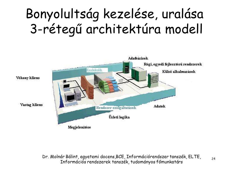 Dr. Molnár Bálint, egyetemi docens,BCE, Információrendszer tanszék, ELTE, Információs rendszerek tanszék, tudományos főmunkatárs 24 Bonyolultság kezel