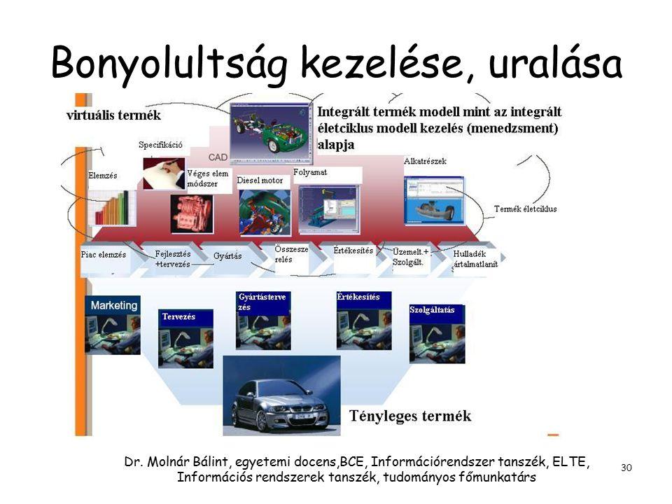 Dr. Molnár Bálint, egyetemi docens,BCE, Információrendszer tanszék, ELTE, Információs rendszerek tanszék, tudományos főmunkatárs 30 Bonyolultság kezel
