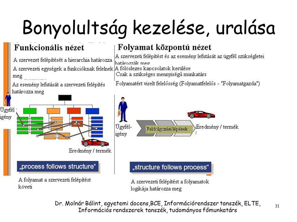 Dr. Molnár Bálint, egyetemi docens,BCE, Információrendszer tanszék, ELTE, Információs rendszerek tanszék, tudományos főmunkatárs 31 Bonyolultság kezel