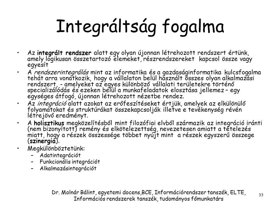 Dr. Molnár Bálint, egyetemi docens,BCE, Információrendszer tanszék, ELTE, Információs rendszerek tanszék, tudományos főmunkatárs 33 Integráltság fogal