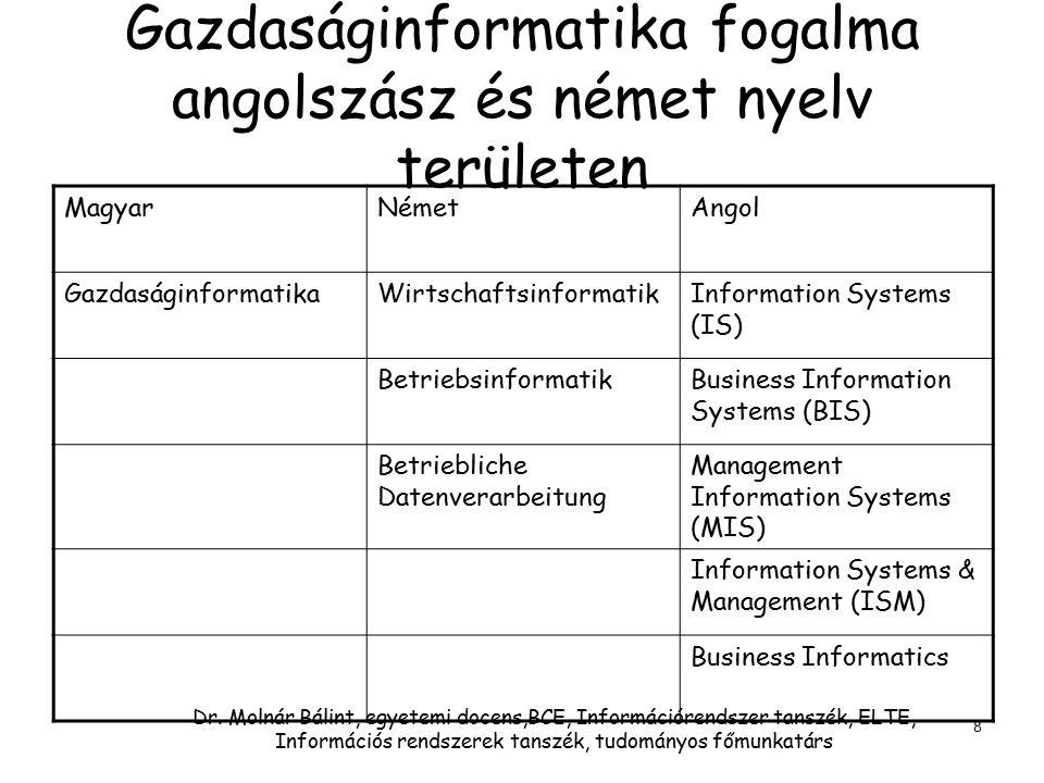 Dr. Molnár Bálint, egyetemi docens,BCE, Információrendszer tanszék, ELTE, Információs rendszerek tanszék, tudományos főmunkatárs 8 Gazdaságinformatika