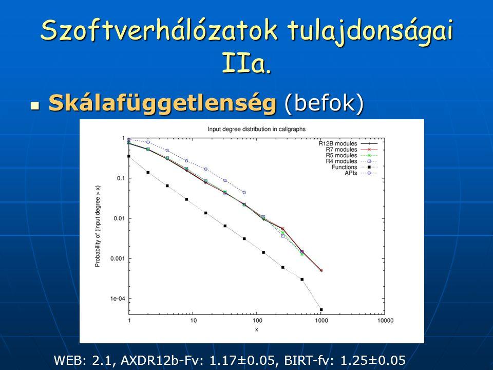Szoftverhálózatok tulajdonságai IIa. Skálafüggetlenség (befok) Skálafüggetlenség (befok) WEB: 2.1, AXDR12b-Fv: 1.17±0.05, BIRT-fv: 1.25±0.05
