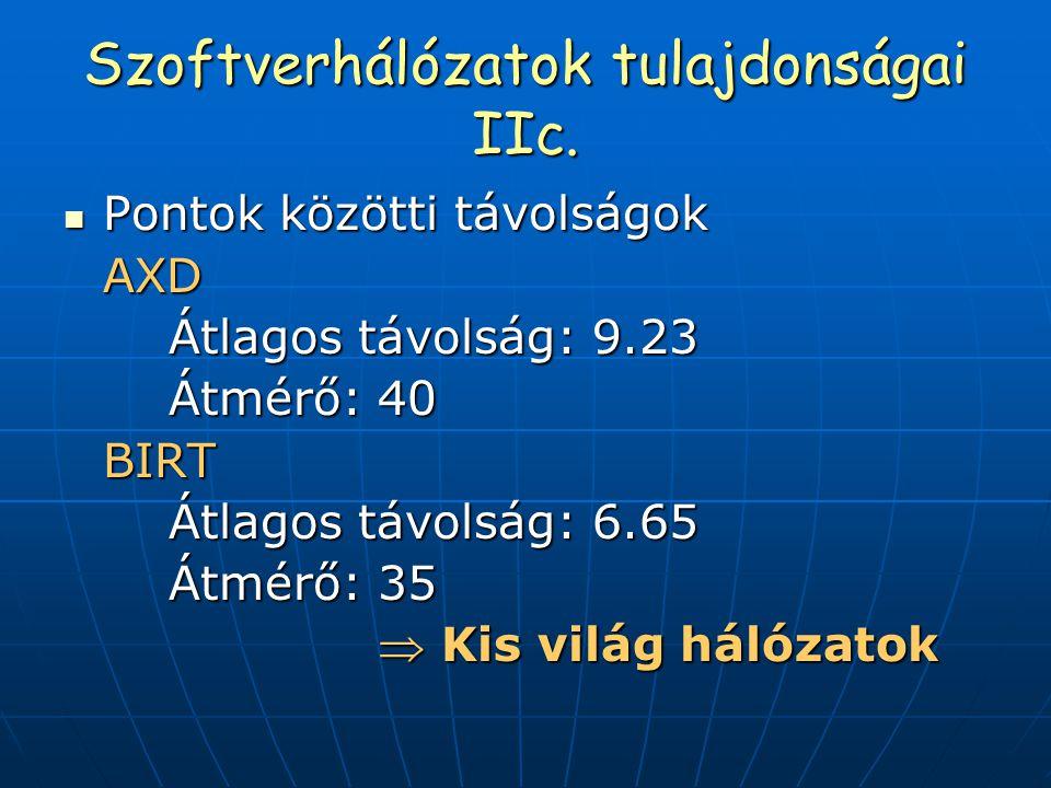 Szoftverhálózatok tulajdonságai IIc. Pontok közötti távolságok Pontok közötti távolságokAXD Átlagos távolság: 9.23 Átmérő: 40 BIRT Átlagos távolság: 6