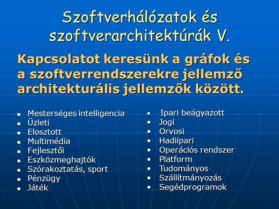 Szoftverhálózatok és szoftverarchitektúrák V. Mesterséges intelligencia Mesterséges intelligencia Üzleti Üzleti Elosztott Elosztott Multimédia Multimé