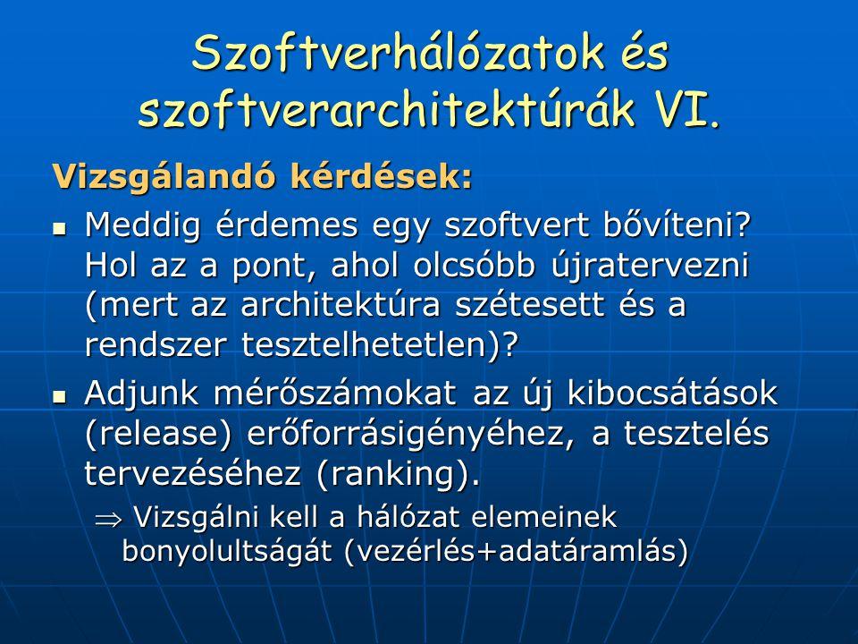 Szoftverhálózatok és szoftverarchitektúrák VI.