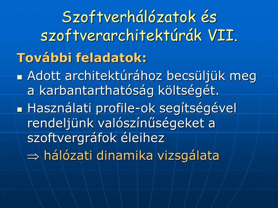 Szoftverhálózatok és szoftverarchitektúrák VII. További feladatok: Adott architektúrához becsüljük meg a karbantarthatóság költségét. Adott architektú